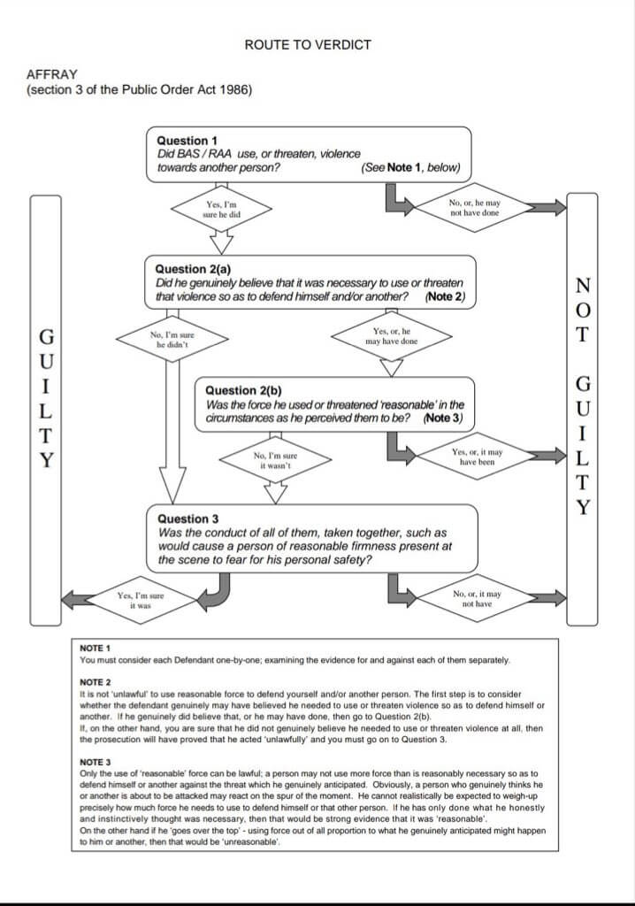 Route to verdict diagram